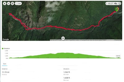 Dosewallips Road GPS Track, Distance and Elevation Particulars