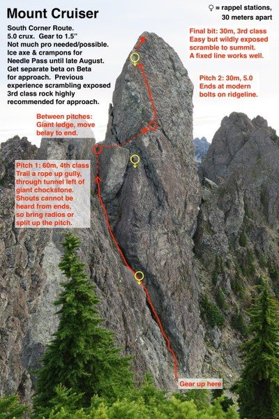 Photo and route info by Rob Busack