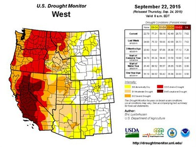 9-2015 Drought Map