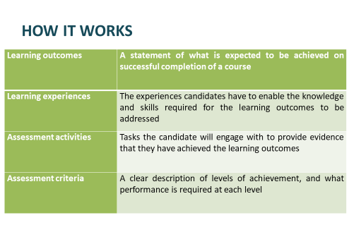LearningOutcomes.png