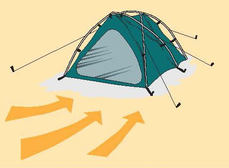 placing your tent