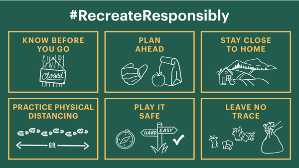 Simplified Graphic of Recreate Responsibly Guidelines.png