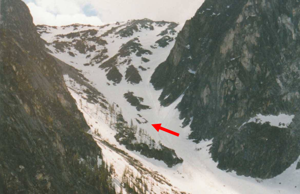 Lessons Learned Glissading Into A 30 Foot Hole Aasgard