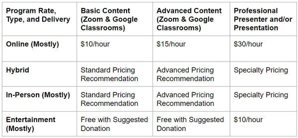 Pricing Recommendation.png